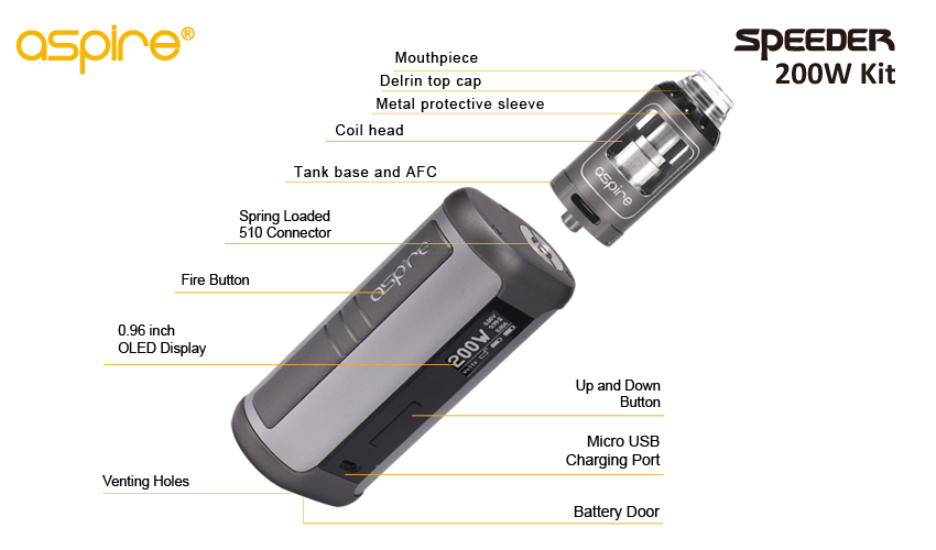 Aspire Speeder 200W Kit